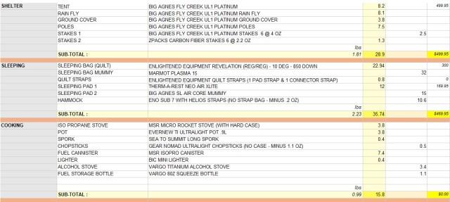 Gear List 2